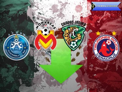 Liga MX Relegation Battle is Heating Up