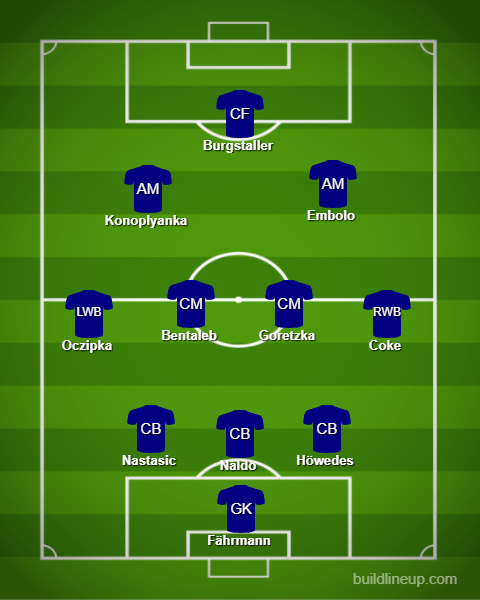 Schalke 04 - Lineup