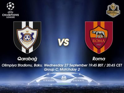 Qarabag vs Roma – Champions League Preview