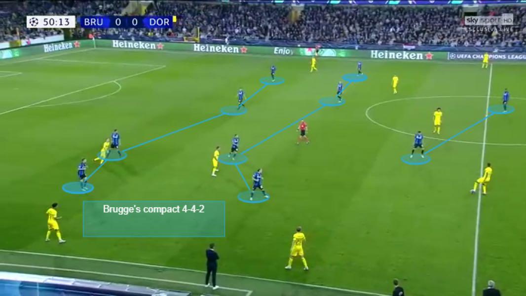 Brugge v Dortmund - defensive shape