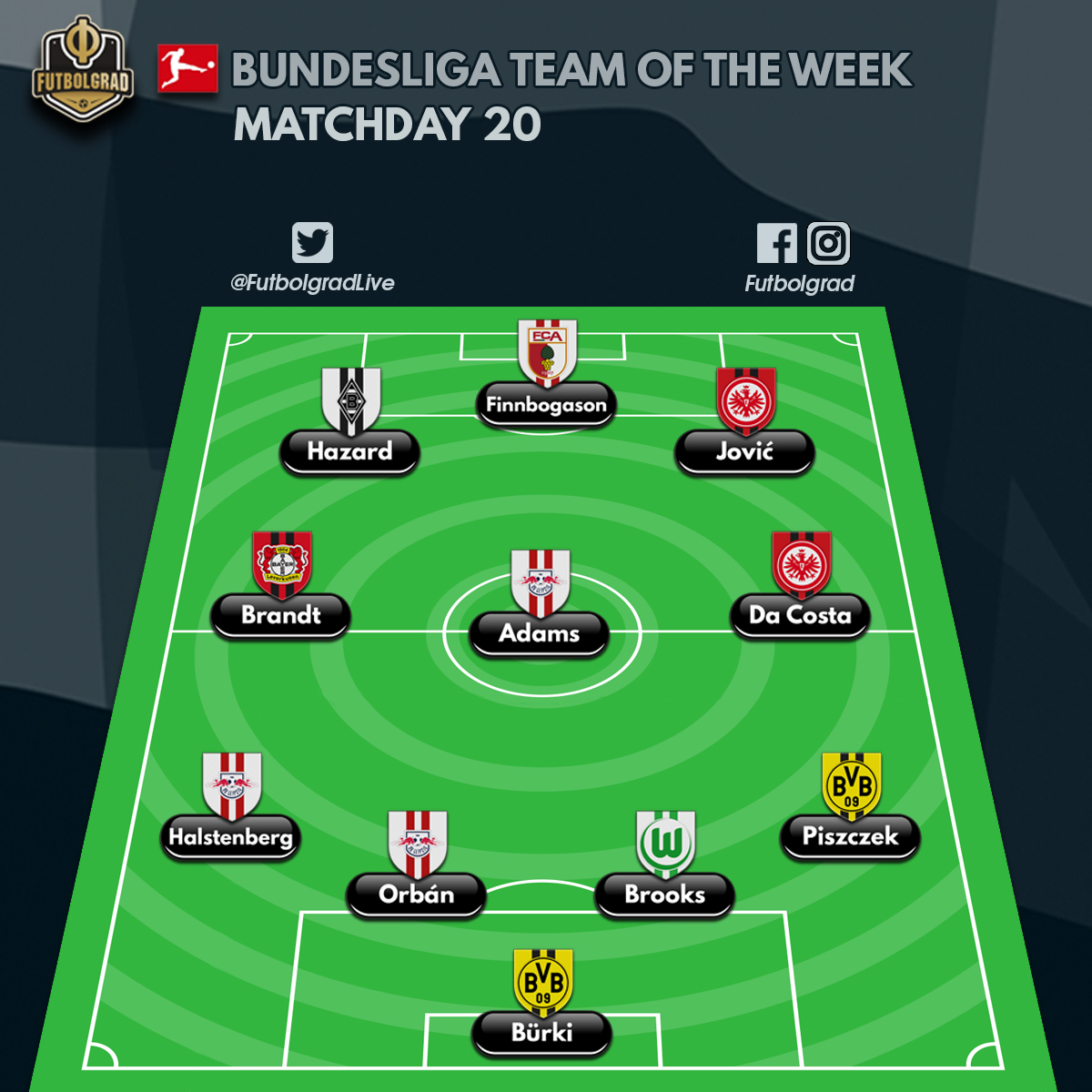 Bundesliga team of the week matchday 20