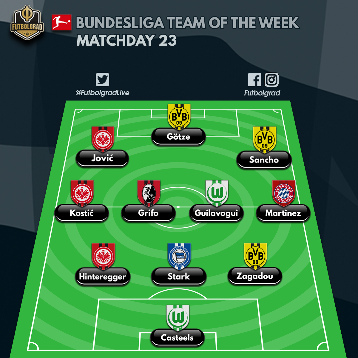 Bundesliga – Team of the Week – Matchday 23